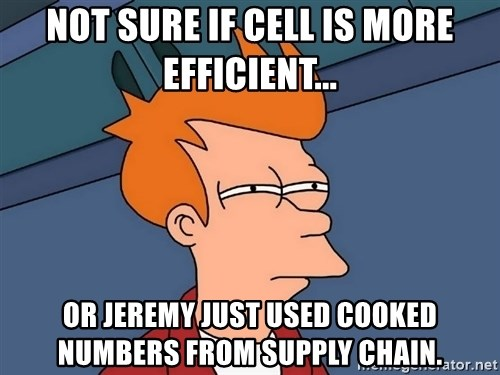 Futurama Fry - not sure if cell is more efficient... or jeremy just used cooked numbers from supply chain.