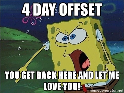 Spongebob Rage - 4 day offset You get back here and let me love you!