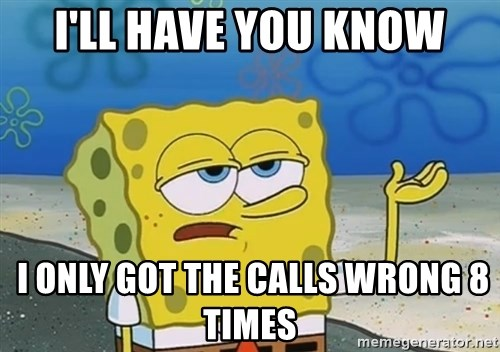 I'll have you know Spongebob - I'll have you know  I only got the calls wrong 8 times