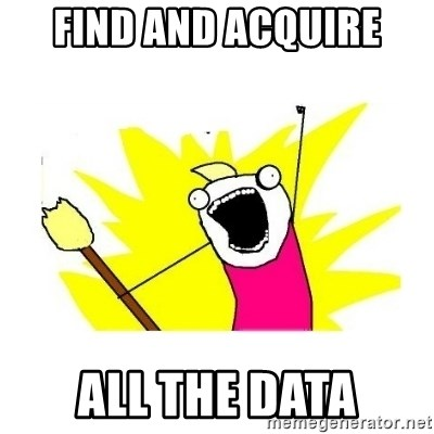 clean all the things blank template - FIND AND ACQUIRE ALL THE DATA