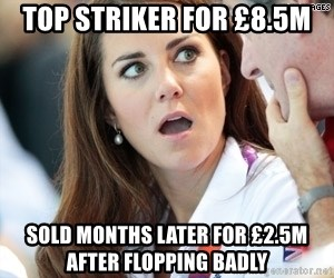 Shocked Middleton - Top striker for £8.5M Sold months later for £2.5M after flopping badly