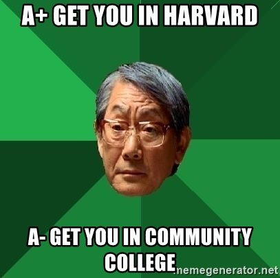 High Expectations Asian Father - A+ GET YOU IN HARVARD A- GET YOU IN COMMUNITY COLLEGE