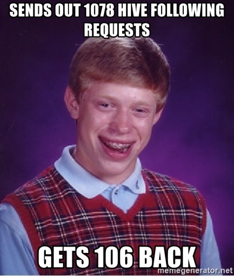Bad Luck Brian - Sends out 1078 Hive Following Requests Gets 106 back