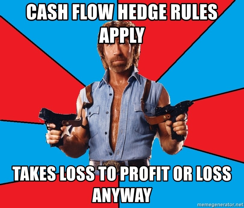 Chuck Norris  - Cash flow hedge rules apply Takes loss to profit or loss anyway