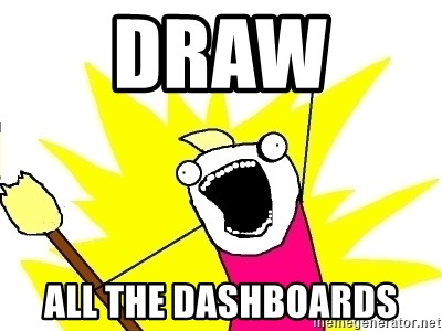 X ALL THE THINGS - Draw  all the dashboards