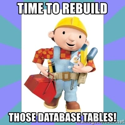 bob the builder - Time to rebuild those database tables!