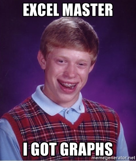Bad Luck Brian - excel master I got graphs