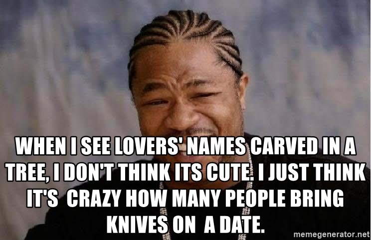 Names for lovers  250 Romantic Nicknames For Your Loved Ones
