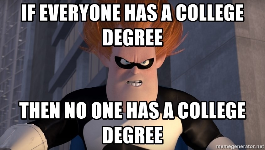 Syndrome Incredibles  - if everyone has a college degree then no one has a college degree