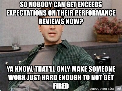 performance reviews the office
