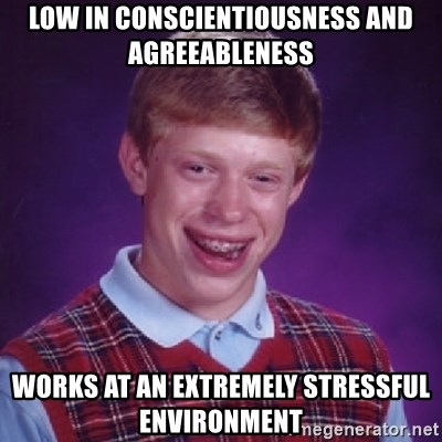 Low in conscientiousness and agreeableness Works at an