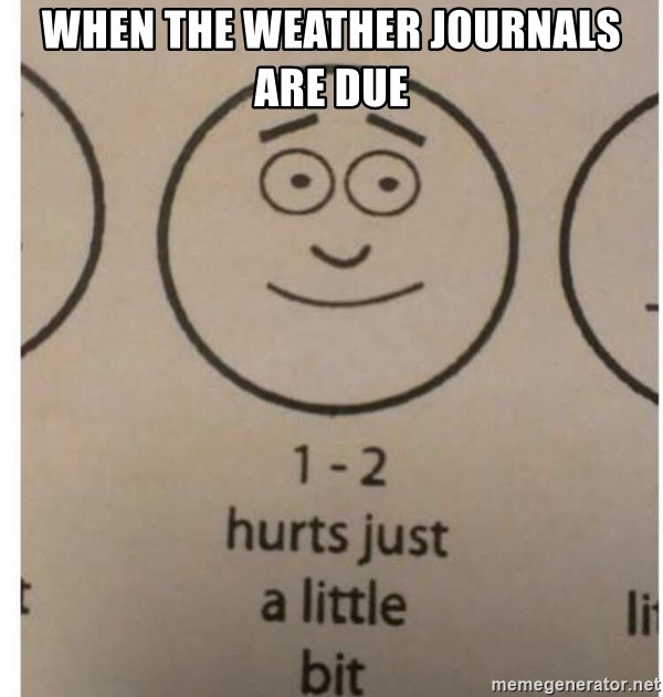 1-2 hurts just a little bit - When the weather journals are due