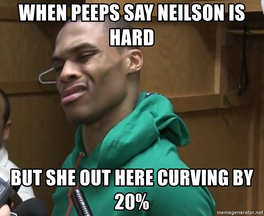 Russell Westbrook - When peeps say Neilson is Hard But she out here curving by 20%