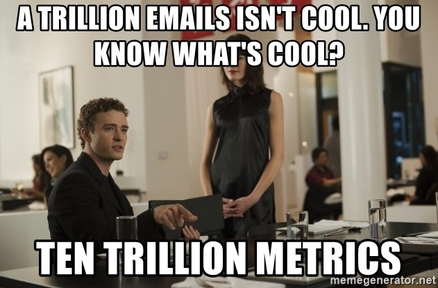 sean parker - a trillion emails isn't cool. you know what's cool? TEN TRILLION METRICS