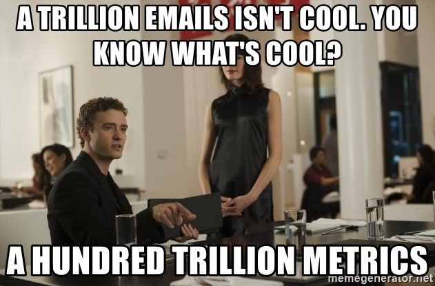 sean parker - a trillion emails isn't cool. You know what's cool? a hundred trillion METRICS