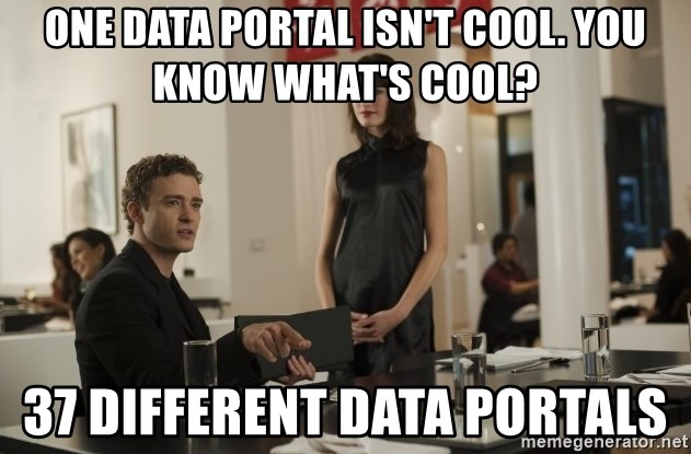 sean parker - one data portal isn't cool. you know what's cool? 37 different data portals