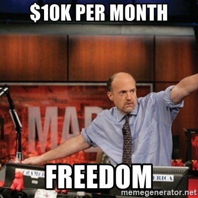 Jim Kramer Mad Money Karma - $10k per month FREEDOM