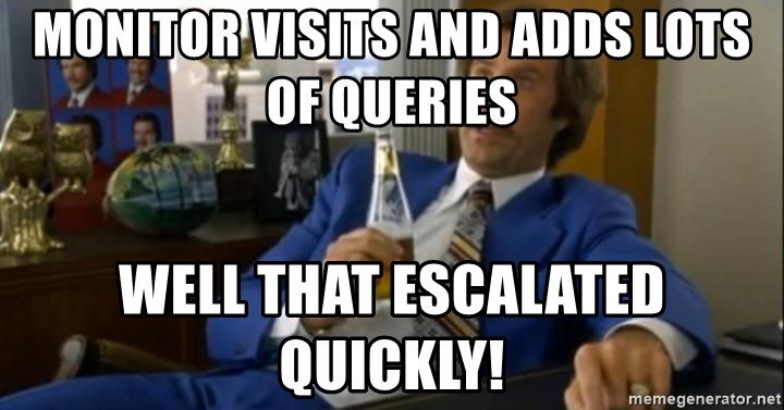 That escalated quickly-Ron Burgundy - monitor visits and adds lots of queries well that escalated quickly!