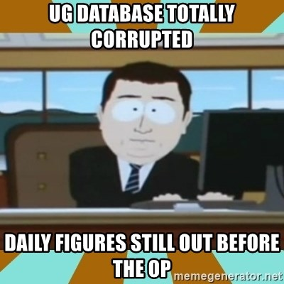 And it's gone - UG database totally corrupted daily figures still out before the OP