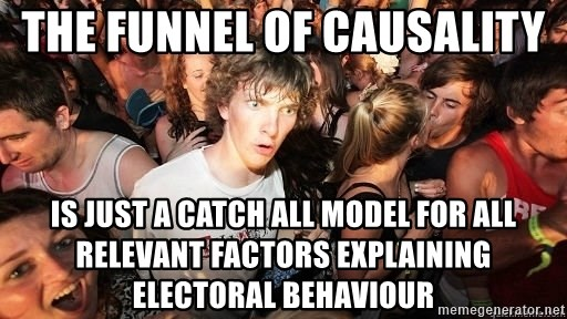 Sudden Realization Ralph - the funnel of causality  is just a catch all model for all relevant factors explaining electoral behaviour