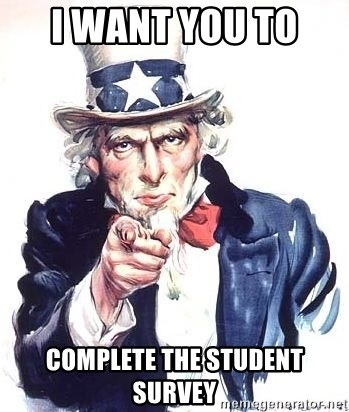 Uncle Sam - I Want You To  Complete the Student Survey